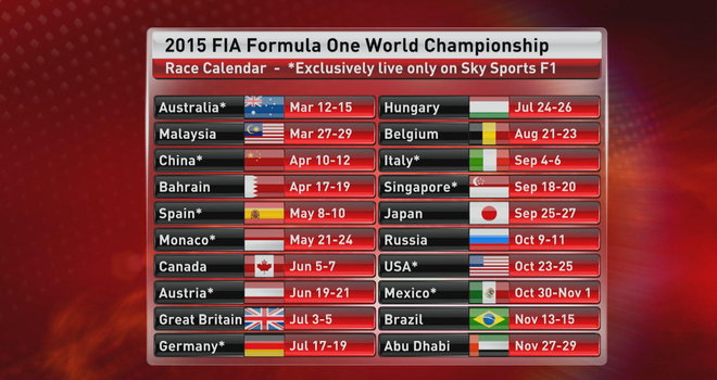 Calendario Formula1.2015 Rolex Australian Formula 1 Grand Prix Race Live From Albert